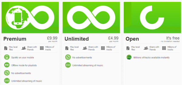 spotify-unlimited-premium